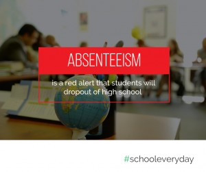 AAM_Memes2015-absenteeism